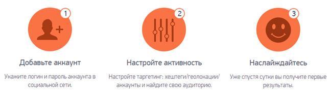 pmgrm-3-shaga-k-prodvizheniy