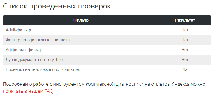 Комплексная проверка на фильтры Яндекса