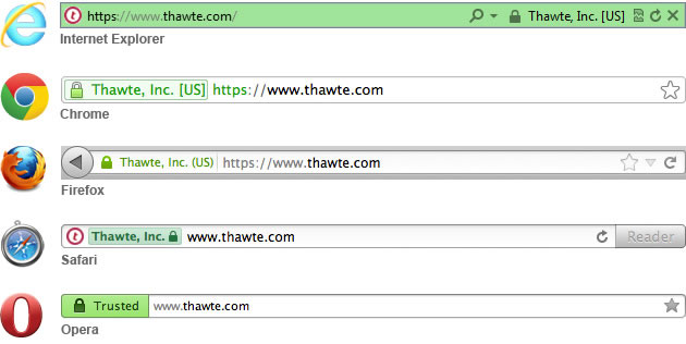 EV SSL On All Browsers