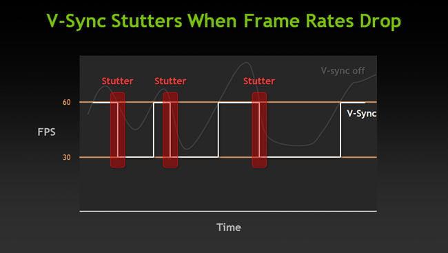 https://img.dtcn.com/image/v-sync-stutters-720x720.jpg