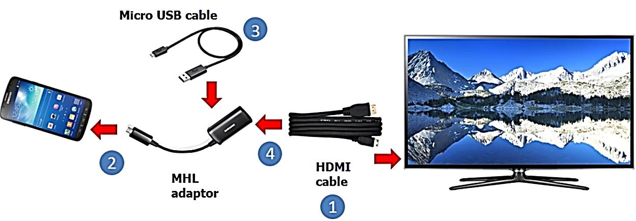 C:\Users\Ольга\Desktop\Как подключить телефон к телевизору через USB\Screenshot.png